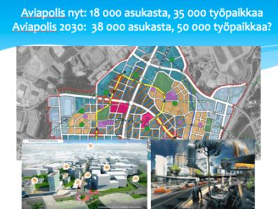 Aviapolis suunnitelma 2017
